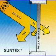 suntex features